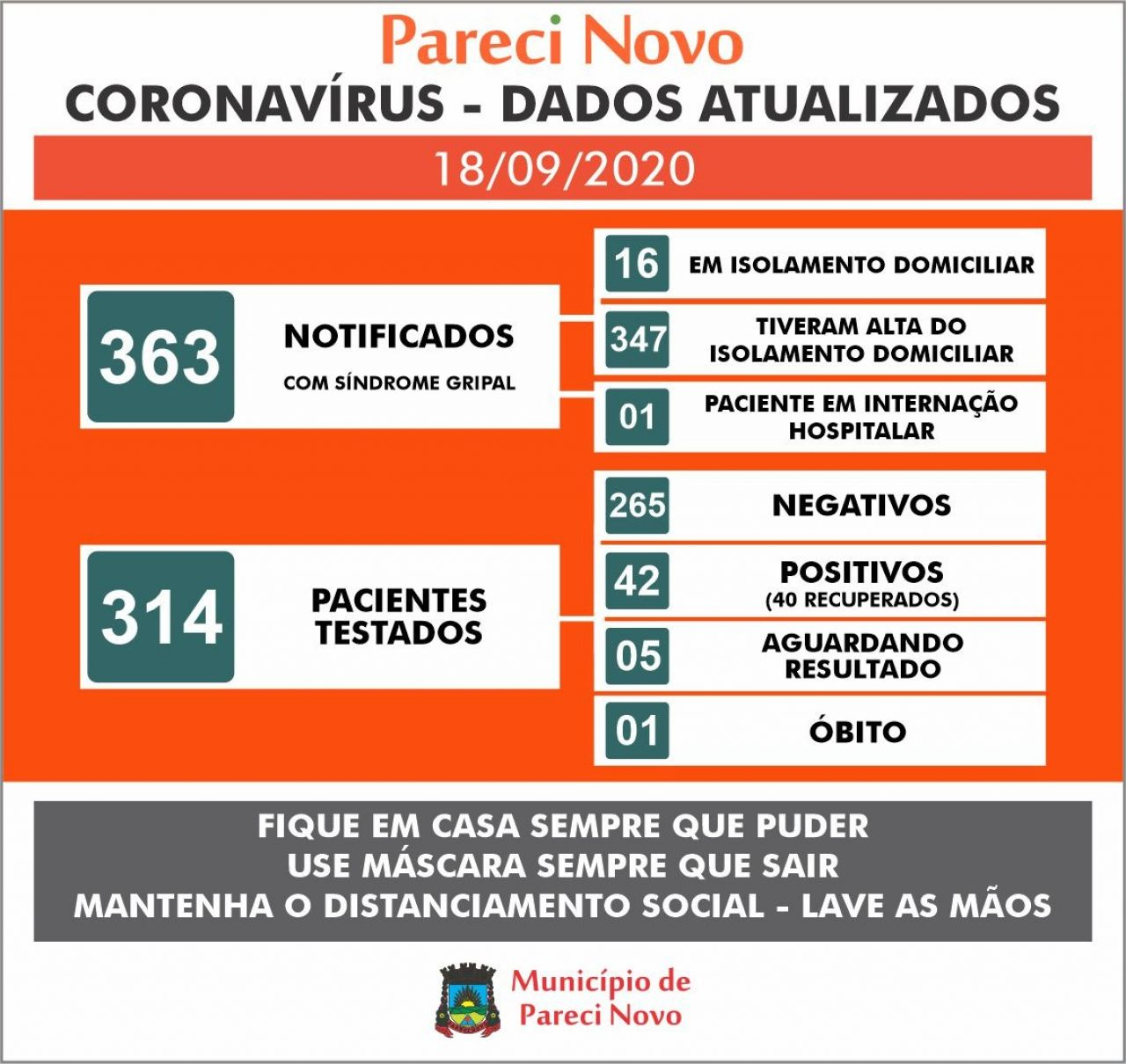 Informativo Coronavírus 18/09/2020