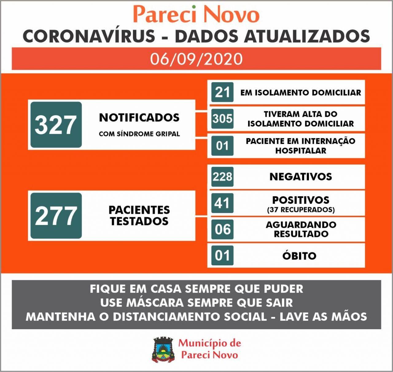 Informativo Coronavírus