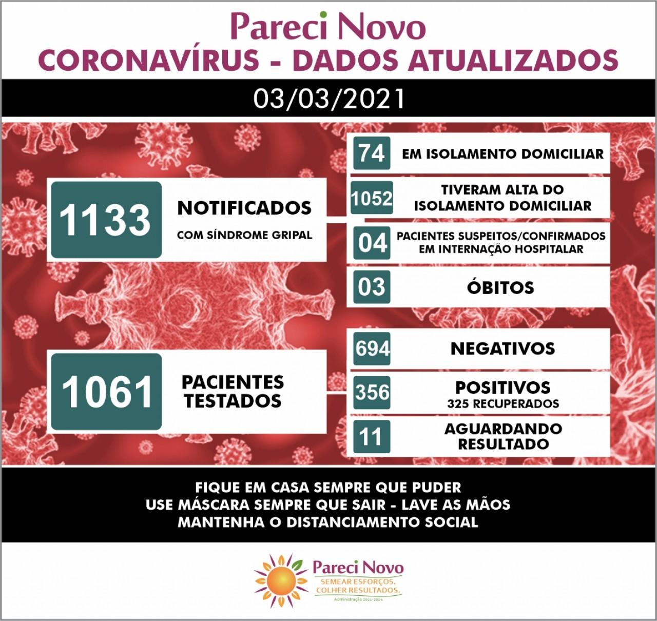 Dados Covid-19 atualizados
