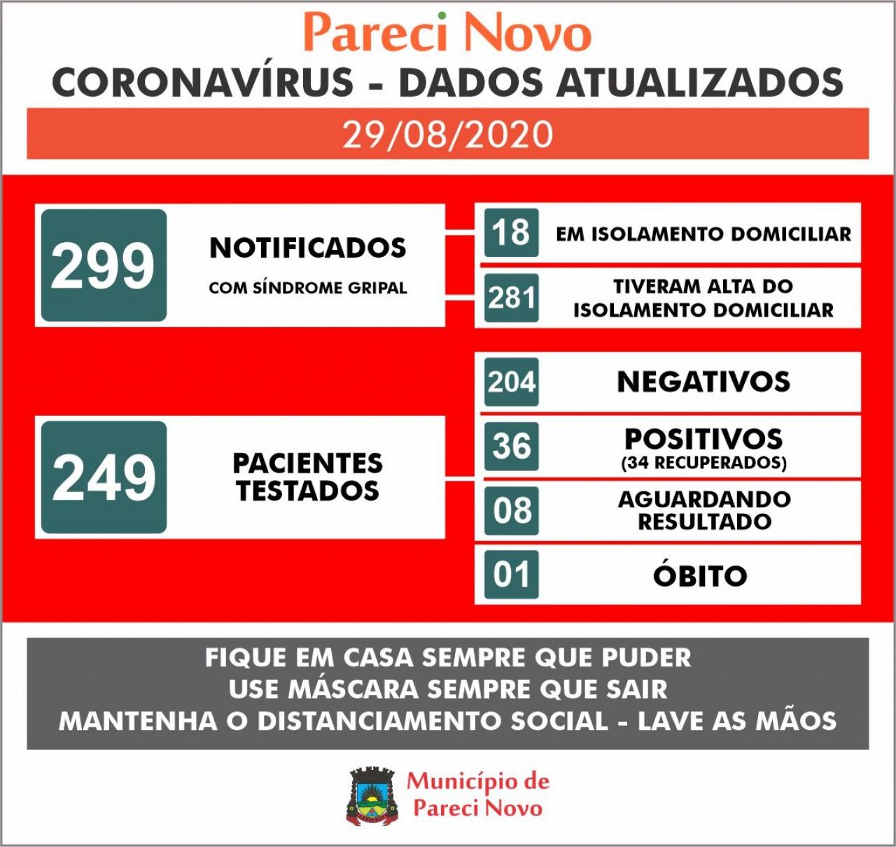 Informativo Coronavírus 29/08/2020