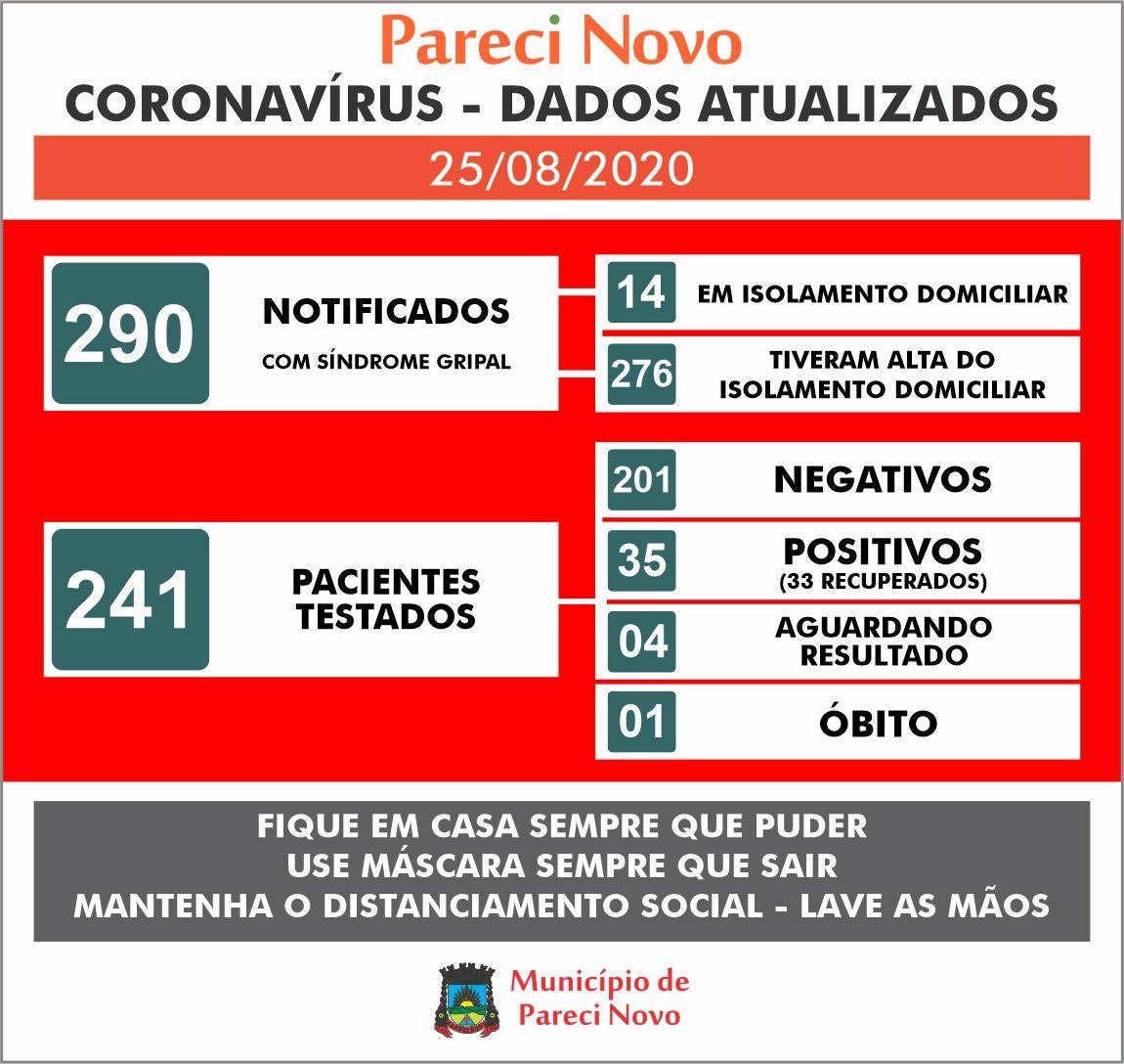 Informativo Coronavírus 25/08/2020